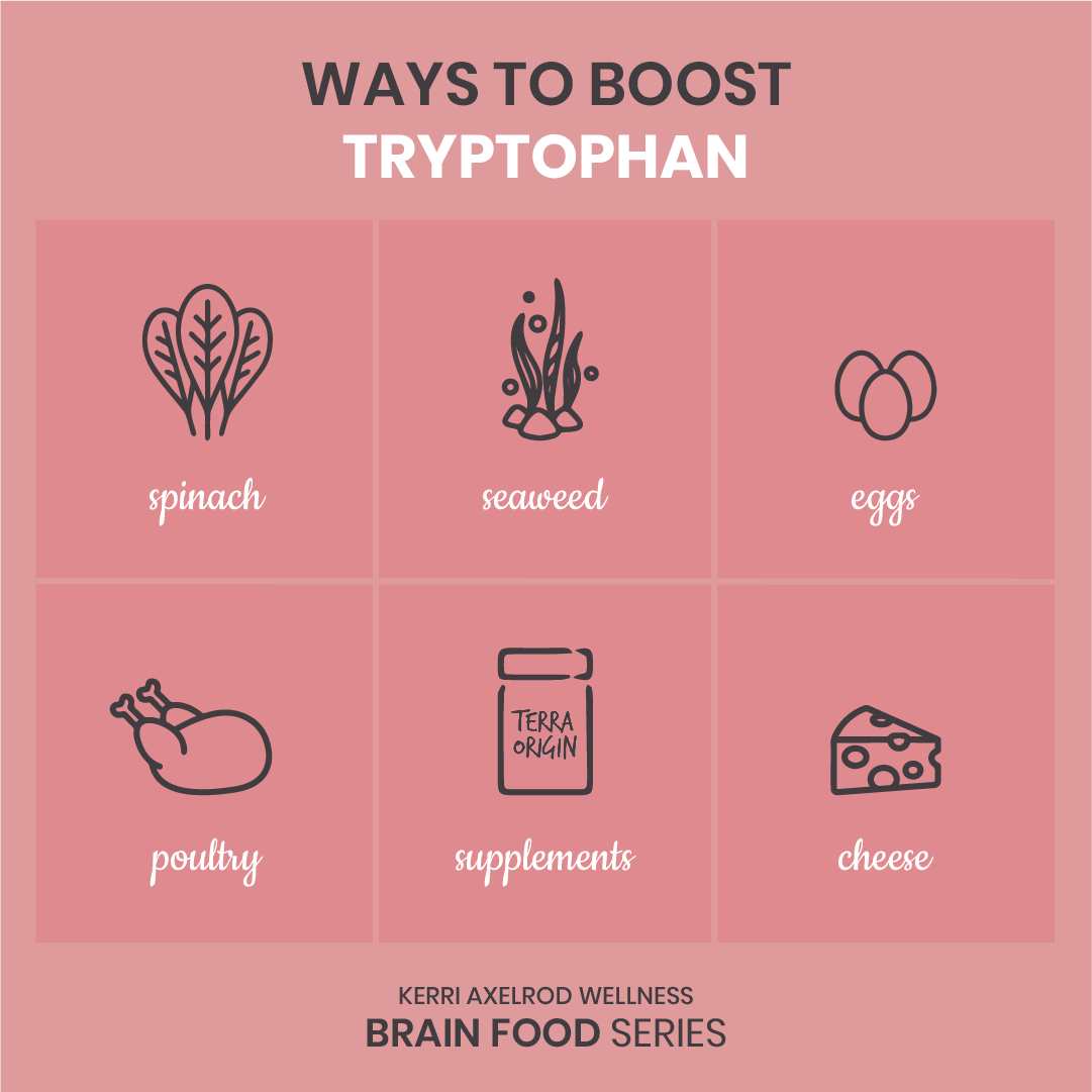 tryptophan and mood, anxiety and depression